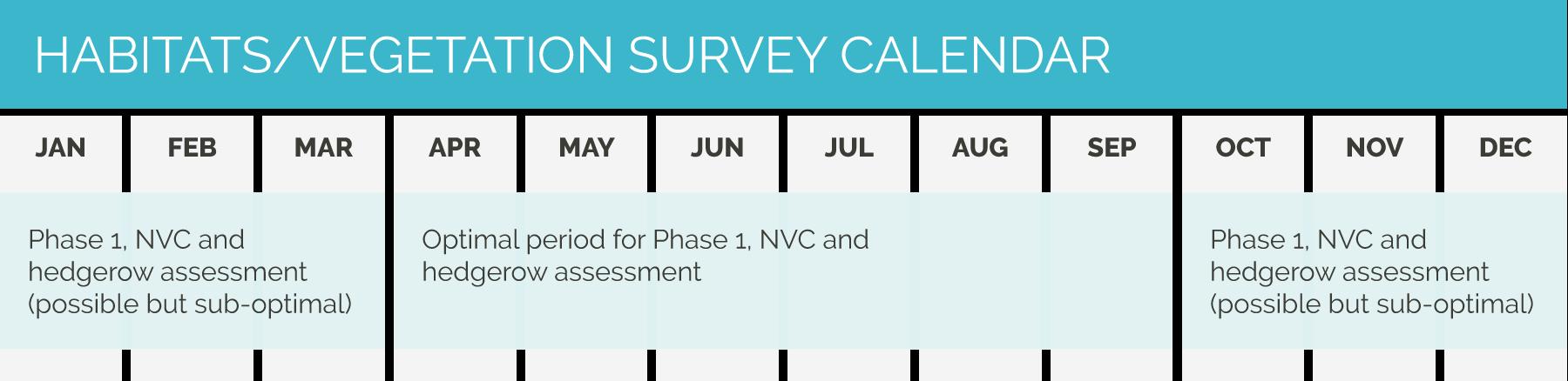 CSA calendar Habitats Vegetation survey